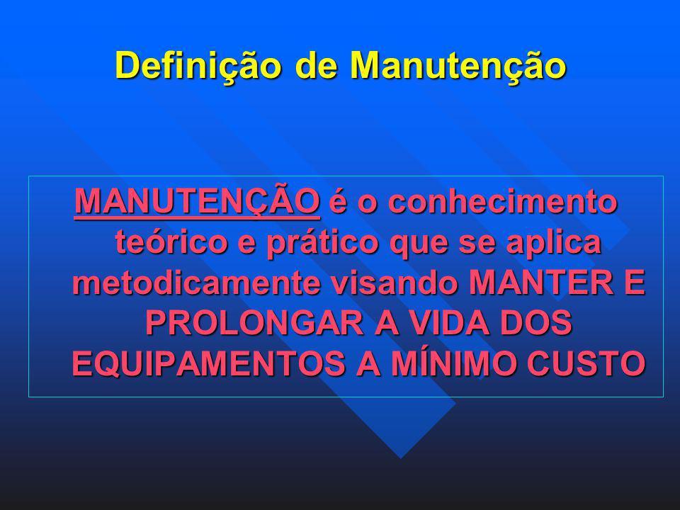Definição de Manutenção