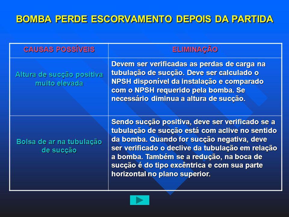 BOMBA PERDE ESCORVAMENTO DEPOIS DA PARTIDA