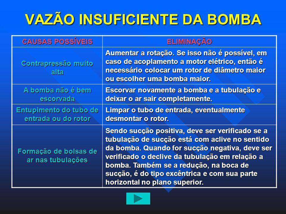 VAZÃO INSUFICIENTE DA BOMBA