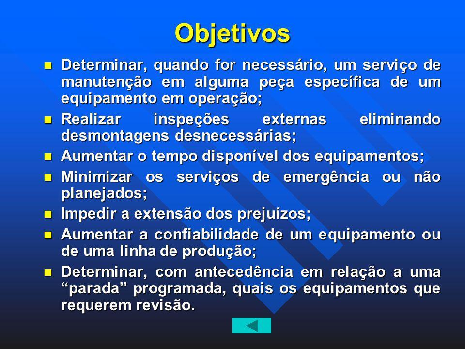 Objetivos Determinar, quando for necessário, um serviço de manutenção em alguma peça específica de um equipamento em operação;