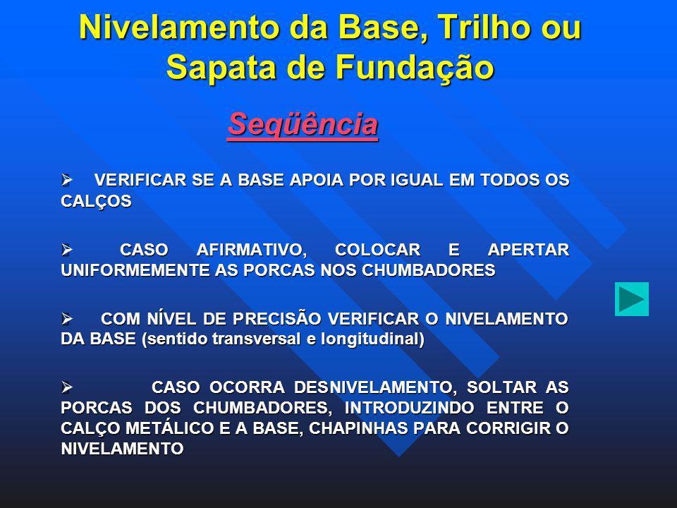 Nivelamento da Base, Trilho ou Sapata de Fundação