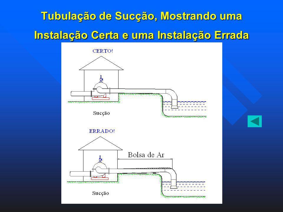 Tubulação de Sucção, Mostrando uma Instalação Certa e uma Instalação Errada