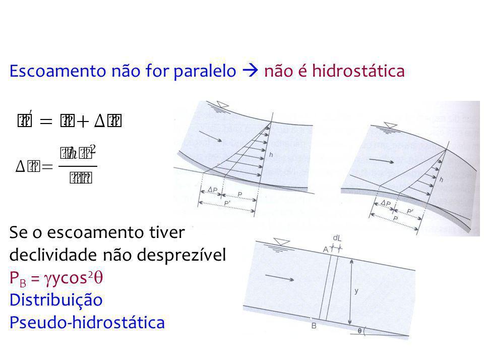 Escoamento não for paralelo  não é hidrostática
