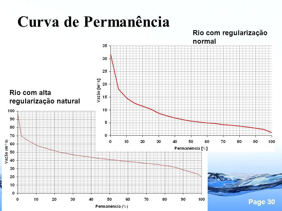 Curva de Permanência Rio com regularização normal