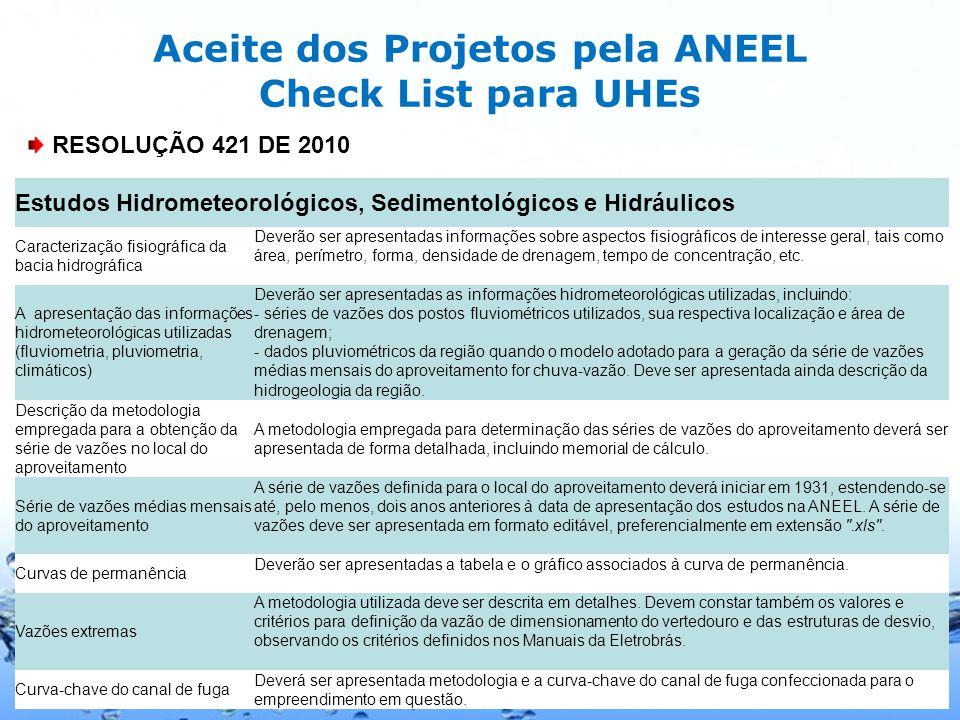 Aceite dos Projetos pela ANEEL Check List para UHEs