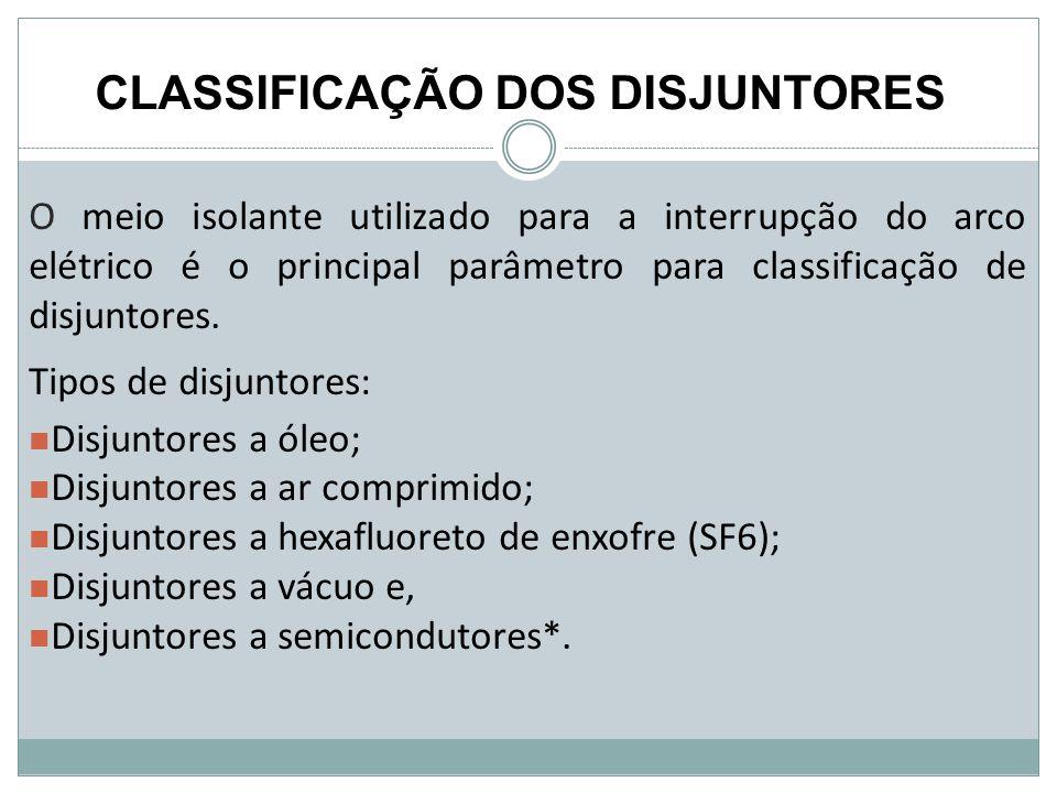 CLASSIFICAÇÃO DOS DISJUNTORES