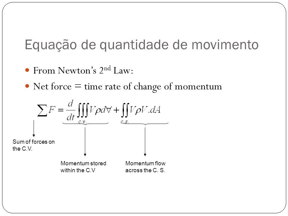 Equação de quantidade de movimento