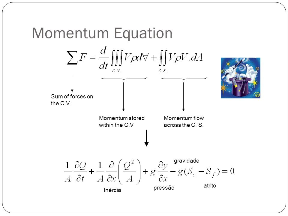 Momentum Equation Sum of forces on the C.V.
