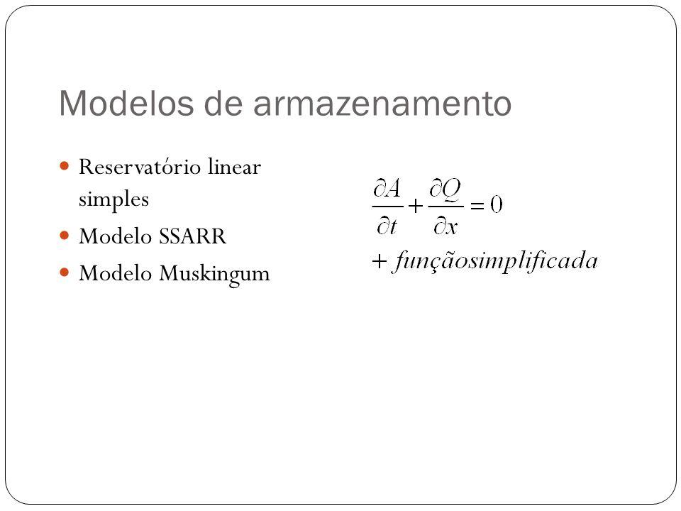 Modelos de armazenamento