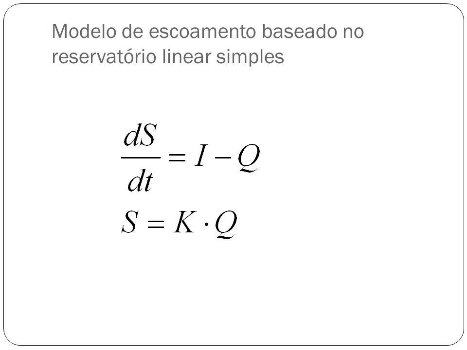 Modelo de escoamento baseado no reservatório linear simples