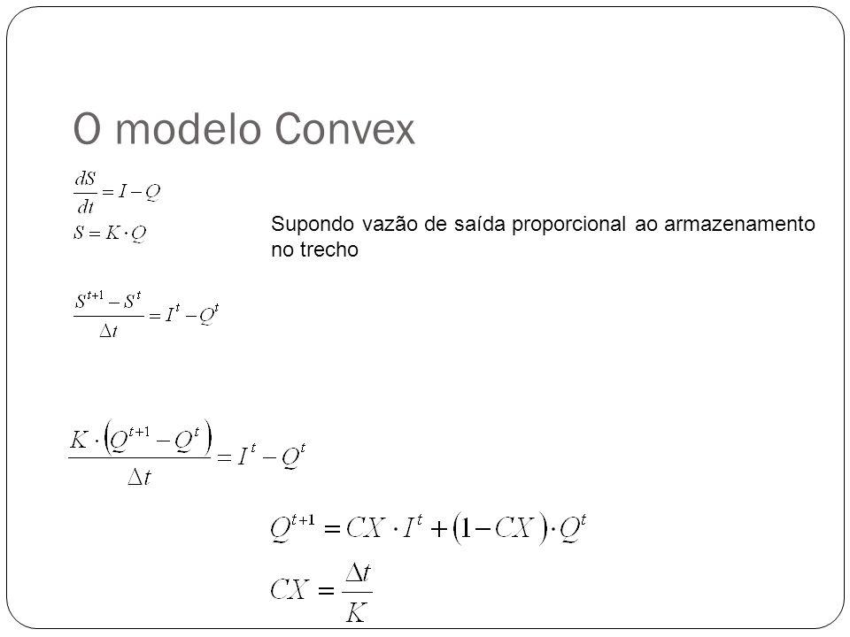 O modelo Convex Supondo vazão de saída proporcional ao armazenamento