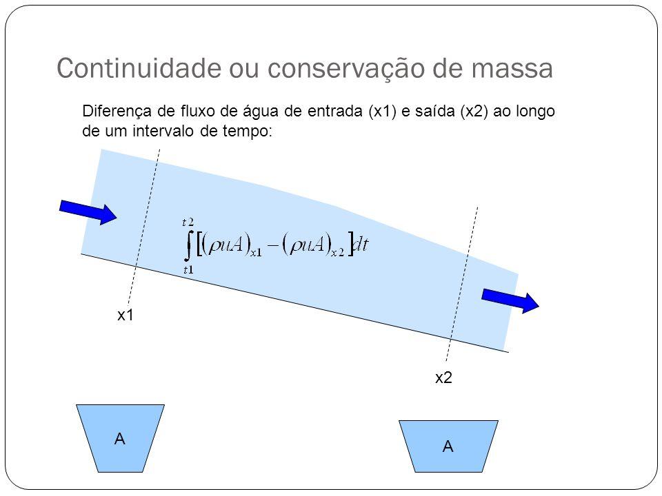 Continuidade ou conservação de massa