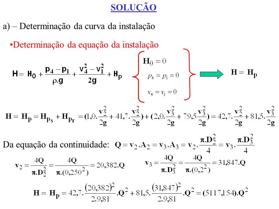 SOLUÇÃO a) – Determinação da curva da instalação. Determinação da equação da instalação.