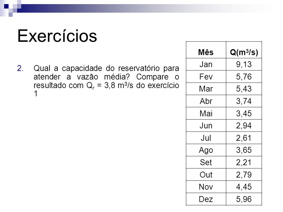 Exercícios Mês Q(m3/s) Jan 9,13 Fev 5,76 Mar 5,43 Abr 3,74 Mai 3,45