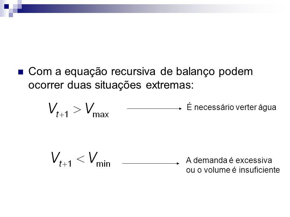 Com a equação recursiva de balanço podem ocorrer duas situações extremas: