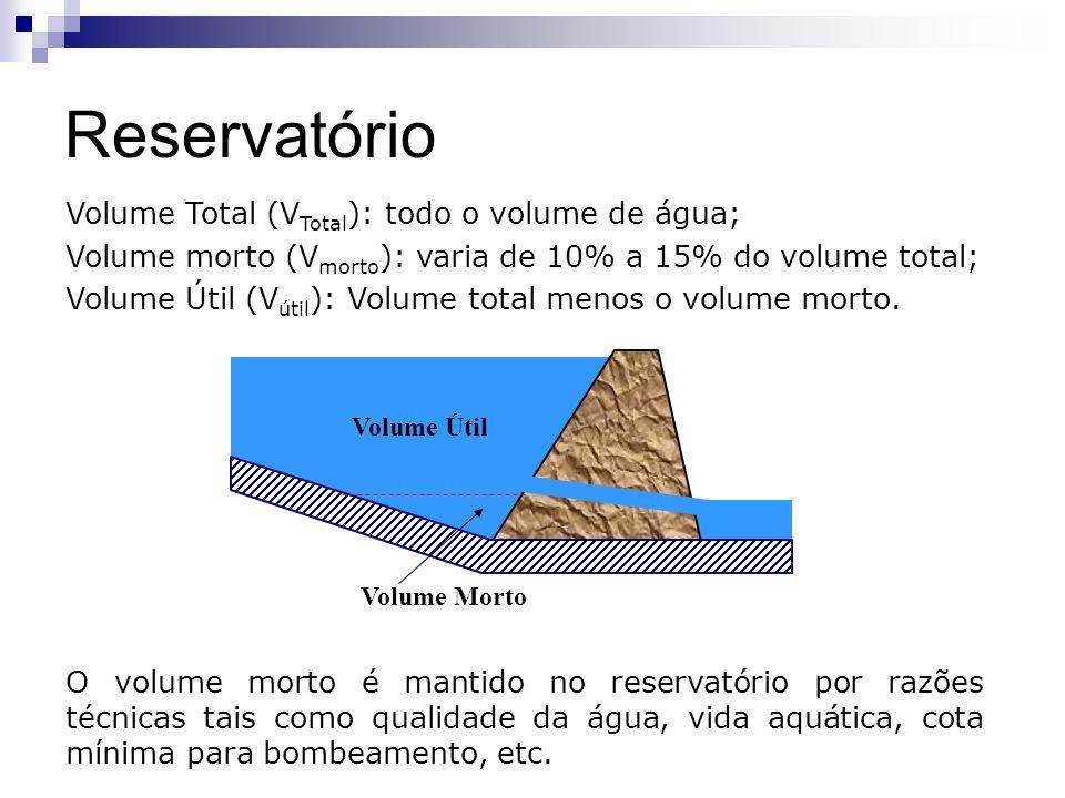 Reservatório Volume Total (VTotal): todo o volume de água;