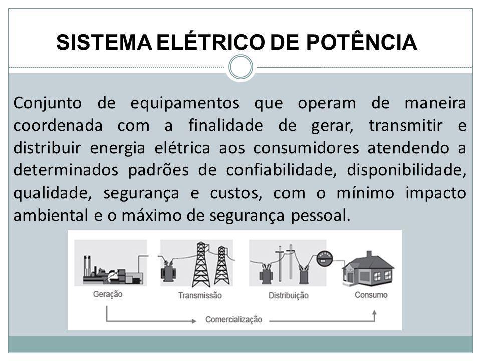 SISTEMA ELÉTRICO DE POTÊNCIA