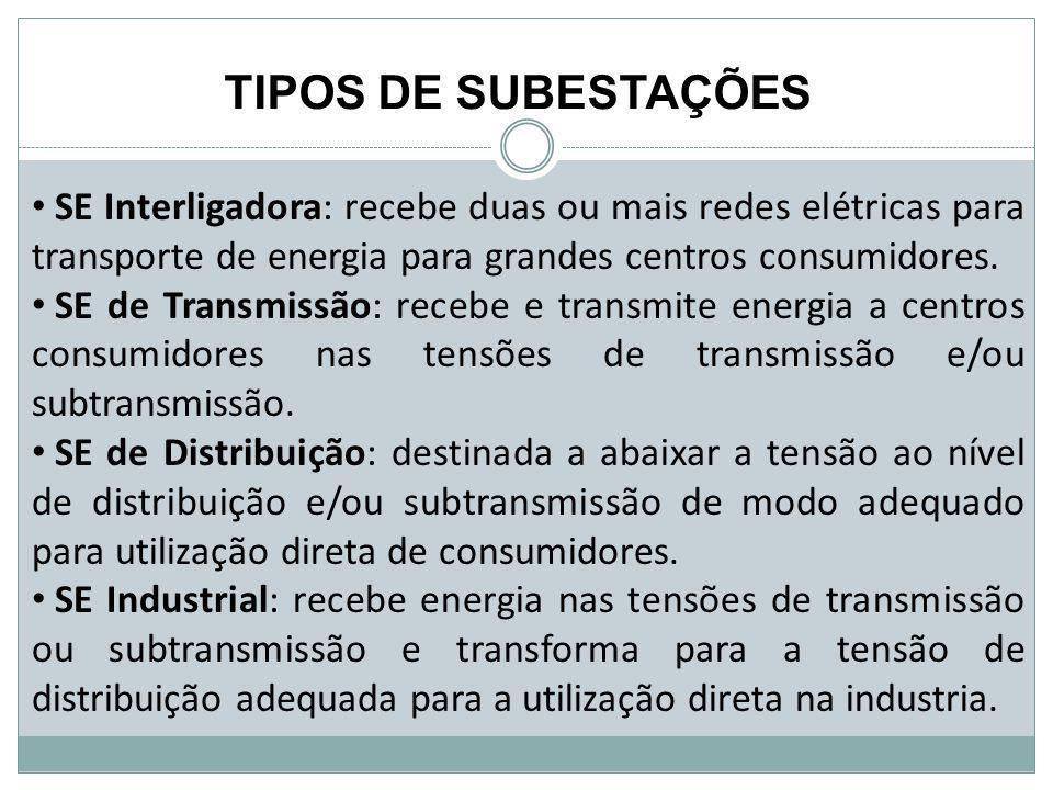 TIPOS DE SUBESTAÇÕES SE Interligadora: recebe duas ou mais redes elétricas para transporte de energia para grandes centros consumidores.