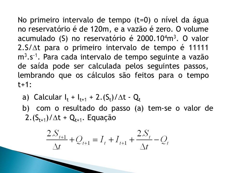 No primeiro intervalo de tempo (t=0) o nível da água no reservatório é de 120m, e a vazão é zero. O volume acumulado (S) no reservatório é 2000.104m3. O valor 2.S/t para o primeiro intervalo de tempo é 11111 m3.s-1. Para cada intervalo de tempo seguinte a vazão de saída pode ser calculada pelos seguintes passos, lembrando que os cálculos são feitos para o tempo t+1: