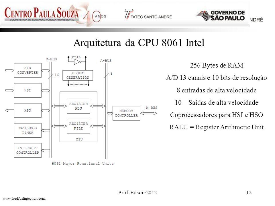 Arquitetura da CPU 8061 Intel
