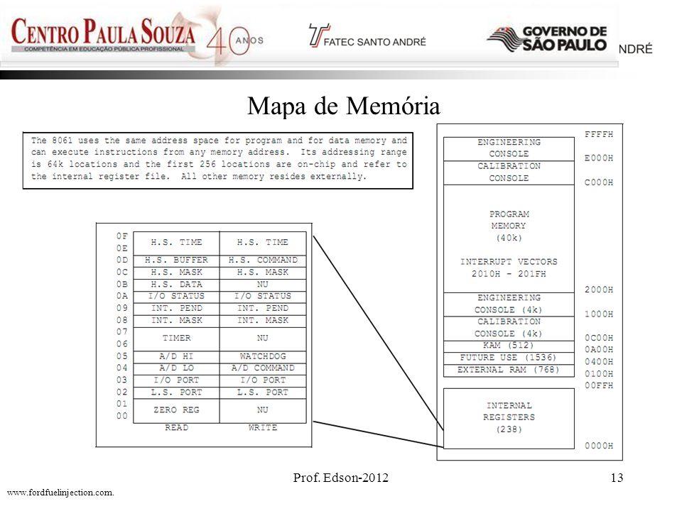 Mapa de Memória Prof. Edson-2012 www.fordfuelinjection.com.