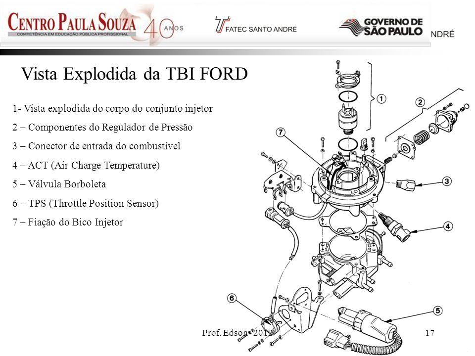 Vista Explodida da TBI FORD
