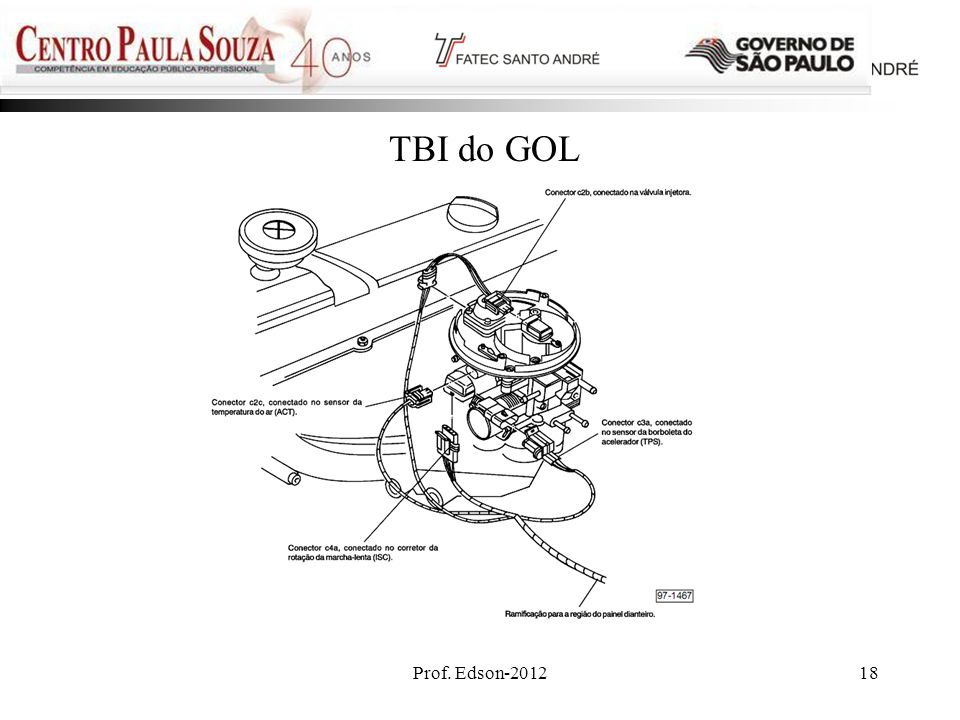TBI do GOL Prof. Edson-2012