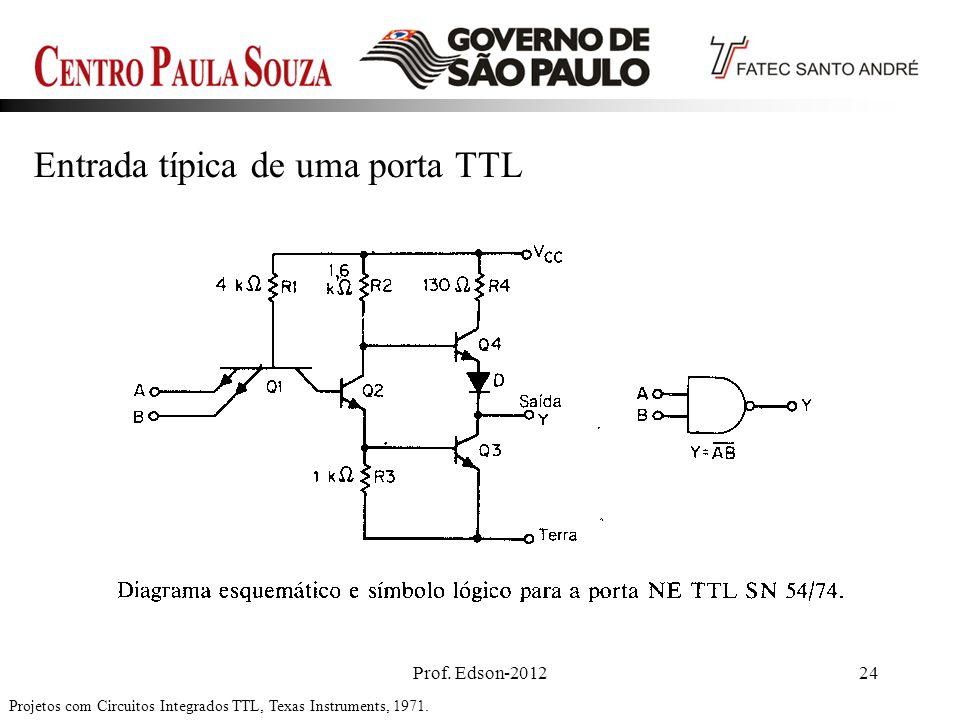 Entrada típica de uma porta TTL