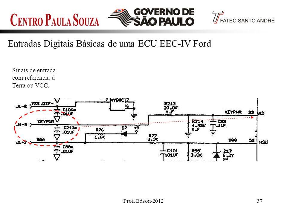 Entradas Digitais Básicas de uma ECU EEC-IV Ford