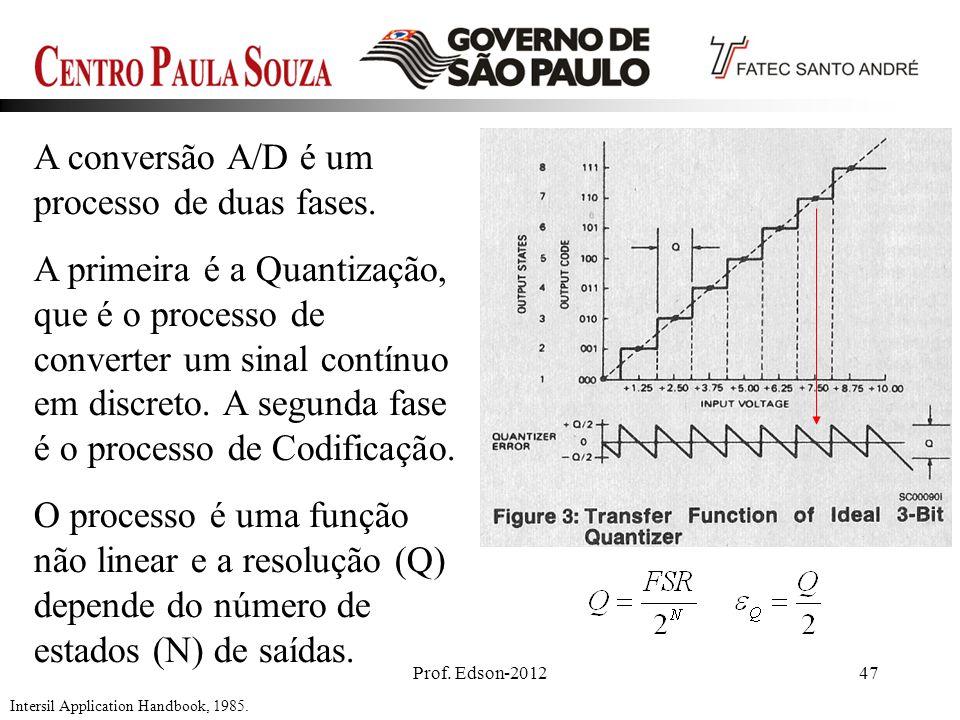 A conversão A/D é um processo de duas fases.