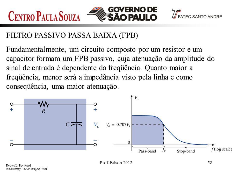 FILTRO PASSIVO PASSA BAIXA (FPB)