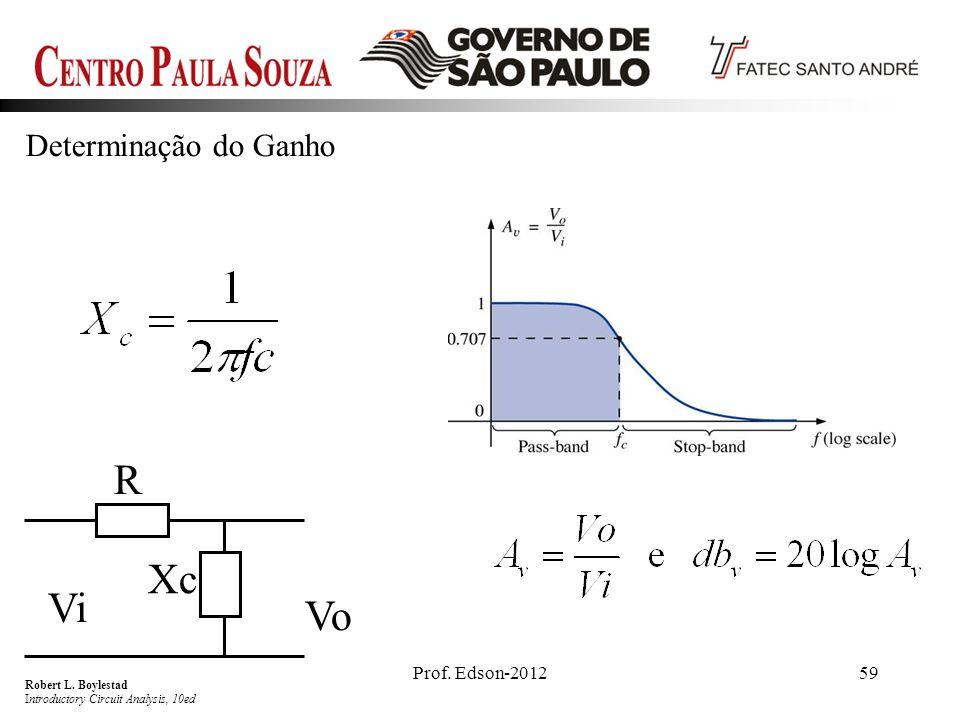 R Xc Vi Vo Determinação do Ganho Prof. Edson-2012
