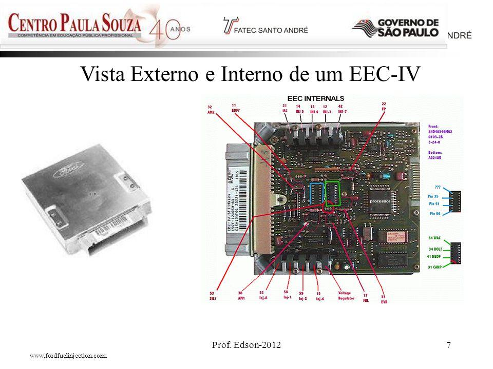 Vista Externo e Interno de um EEC-IV
