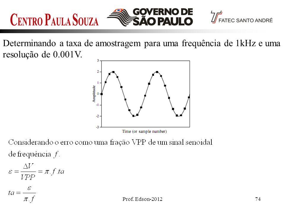 Determinando a taxa de amostragem para uma frequência de 1kHz e uma resolução de 0.001V.