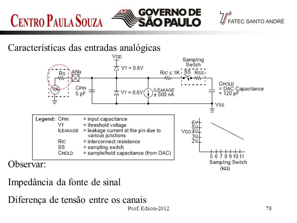 Características das entradas analógicas