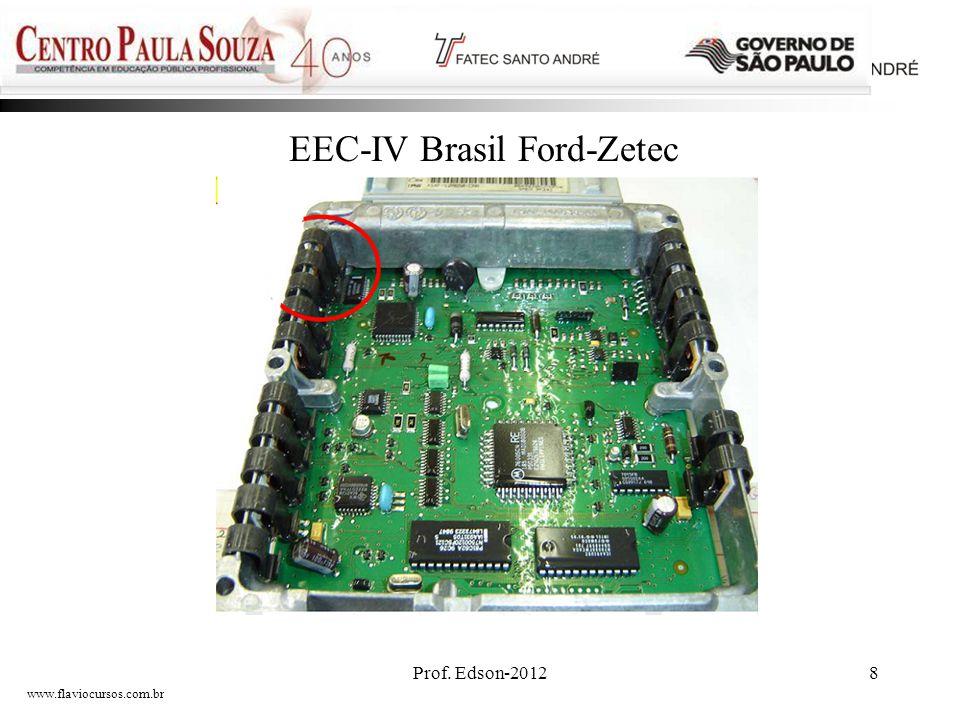 EEC-IV Brasil Ford-Zetec