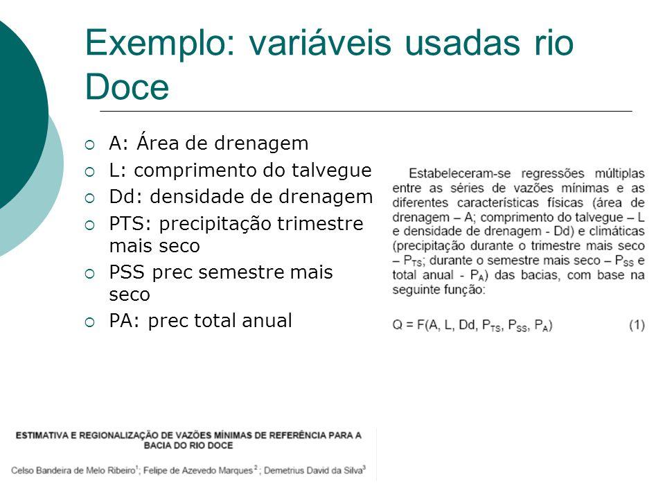 Exemplo: variáveis usadas rio Doce