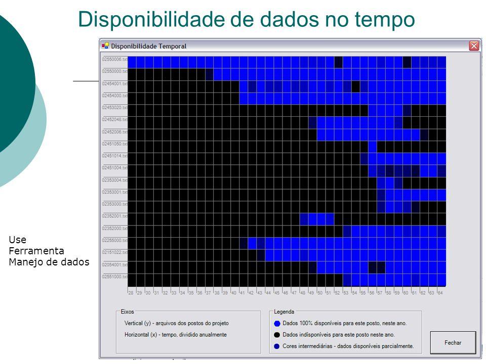 Disponibilidade de dados no tempo
