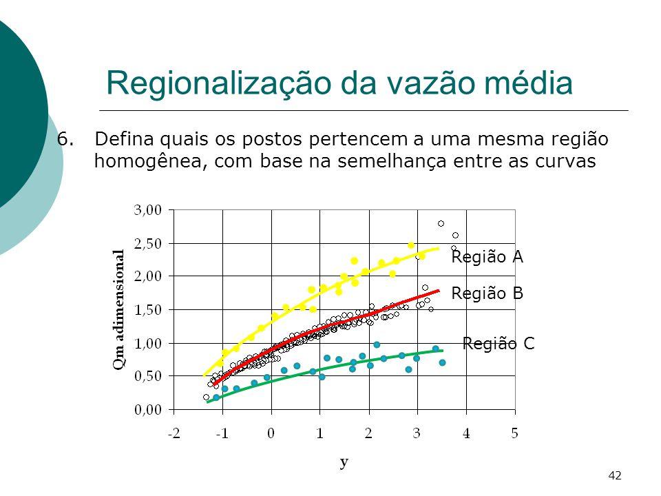 Regionalização da vazão média