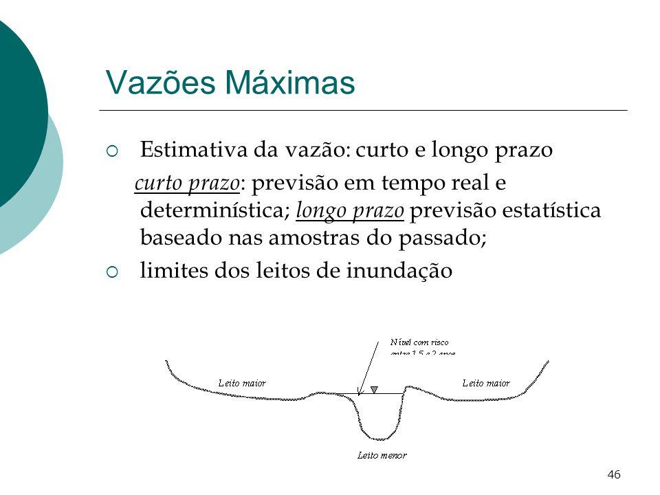Vazões Máximas Estimativa da vazão: curto e longo prazo