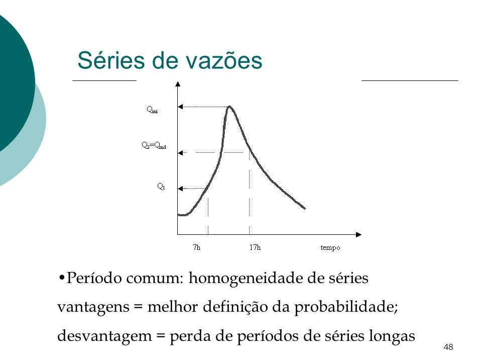 Séries de vazões Período comum: homogeneidade de séries