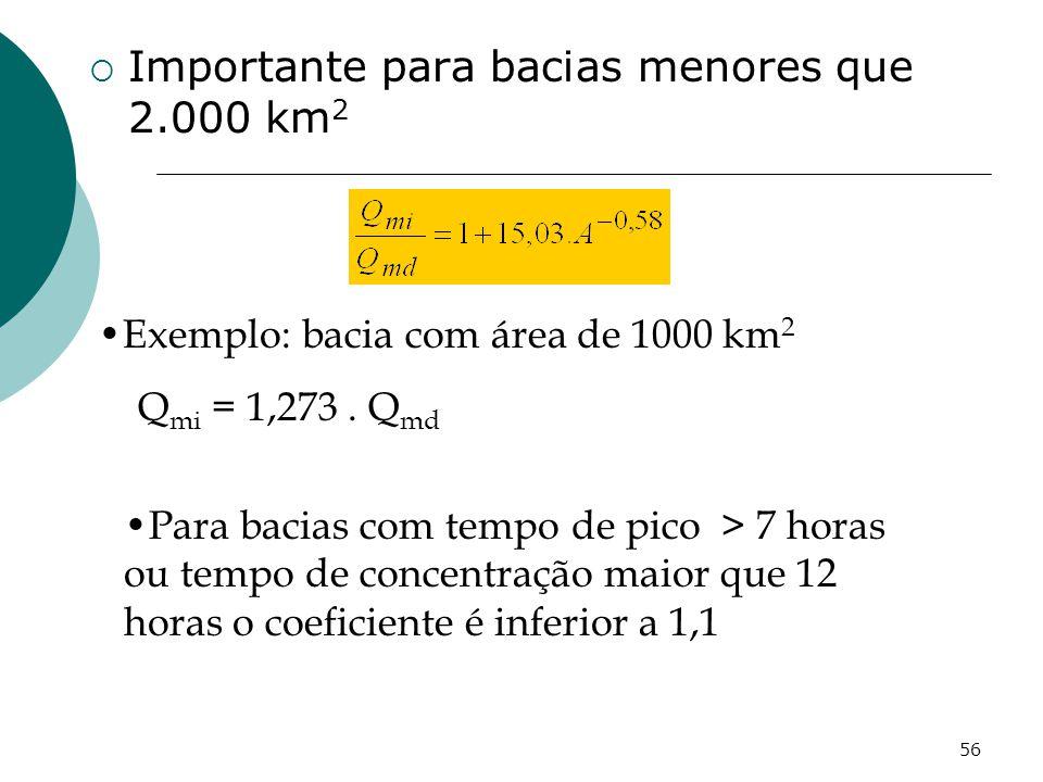 Importante para bacias menores que 2.000 km2