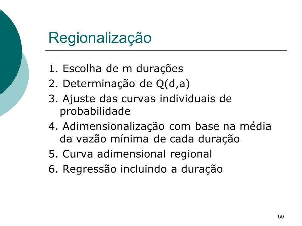 Regionalização 1. Escolha de m durações 2. Determinação de Q(d,a)