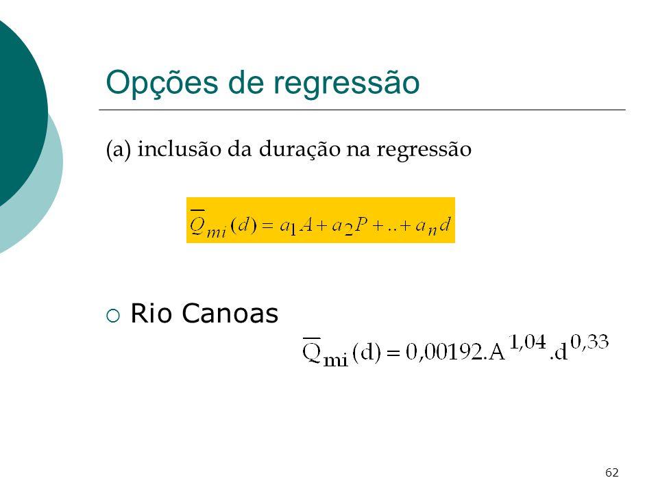 Opções de regressão (a) inclusão da duração na regressão Rio Canoas
