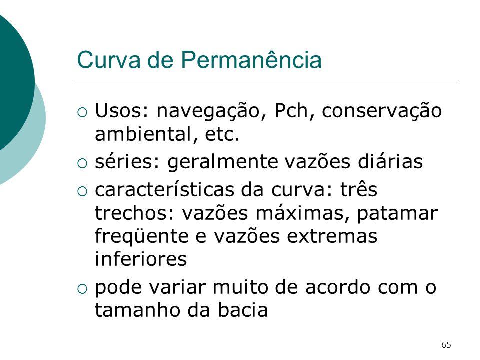 Curva de Permanência Usos: navegação, Pch, conservação ambiental, etc.