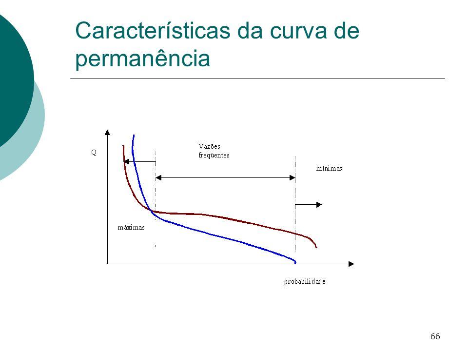 Características da curva de permanência