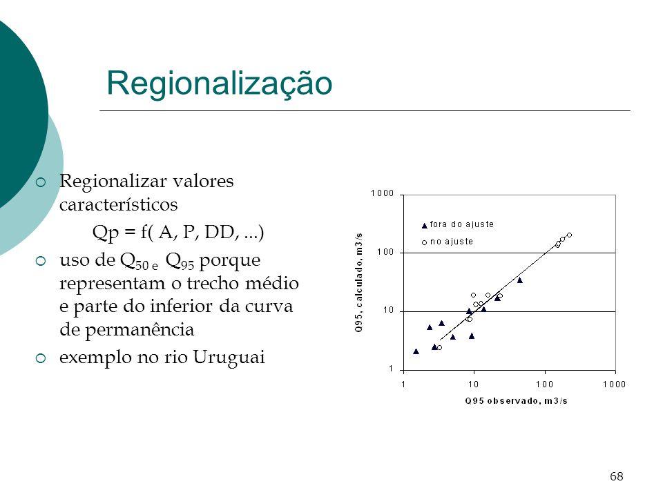Regionalização Regionalizar valores característicos