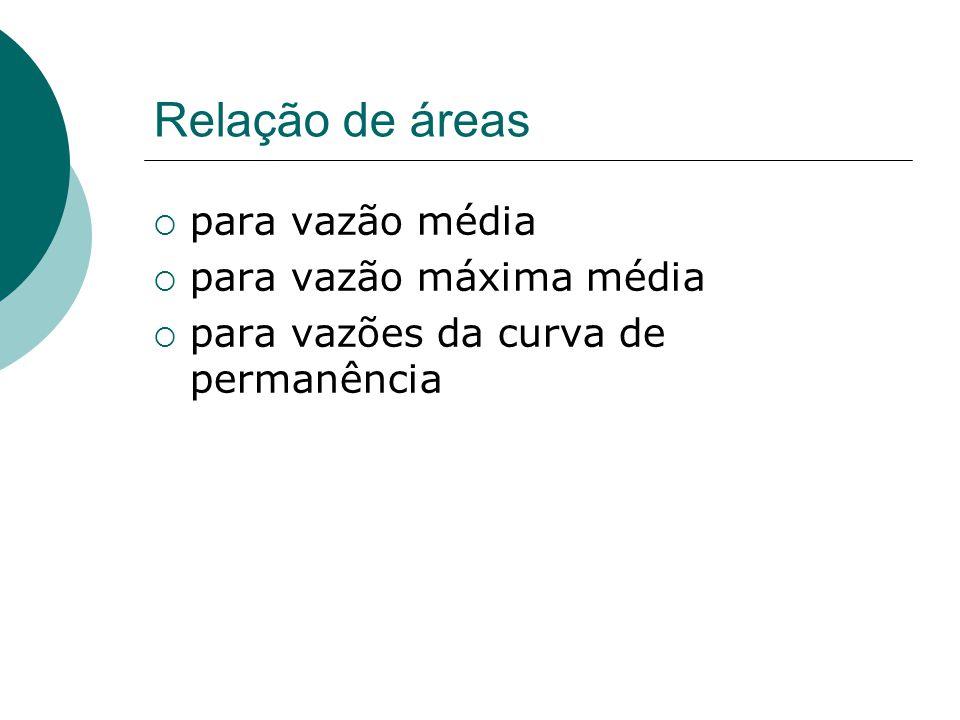 Relação de áreas para vazão média para vazão máxima média