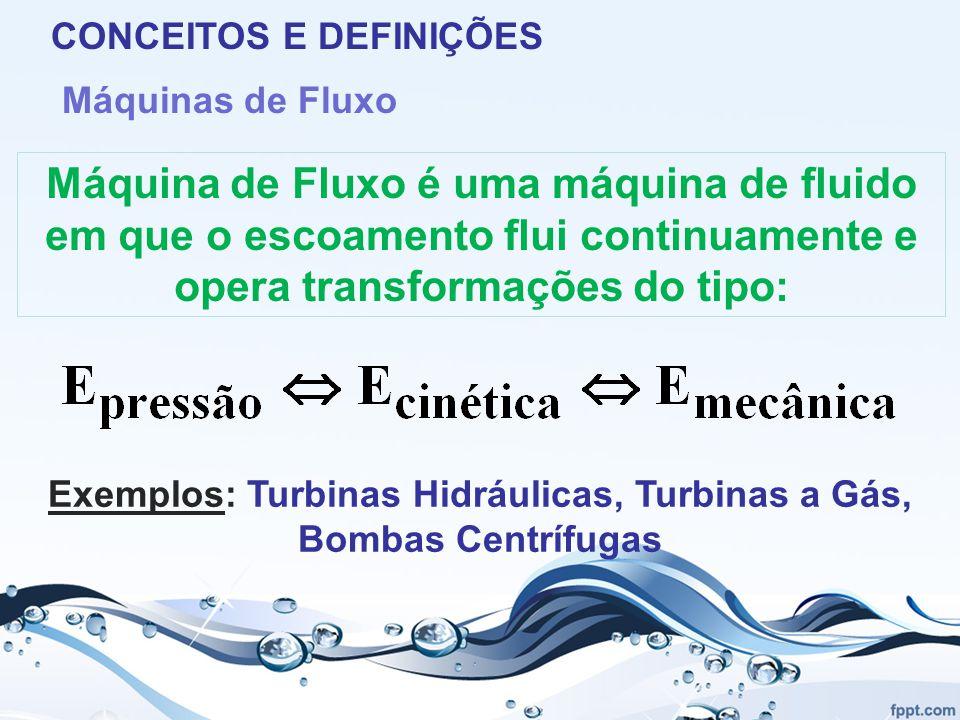 Exemplos: Turbinas Hidráulicas, Turbinas a Gás, Bombas Centrífugas