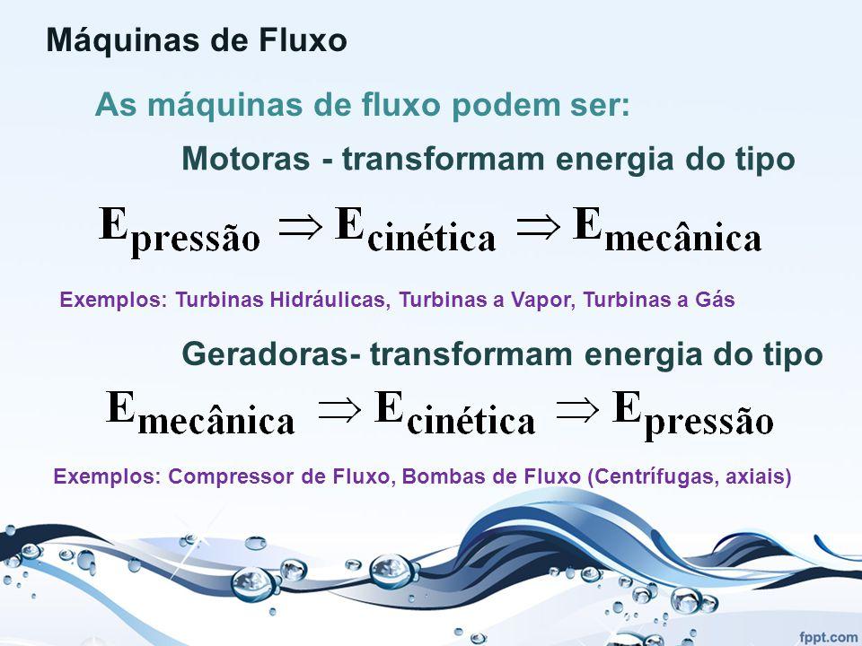 Máquinas de Fluxo As máquinas de fluxo podem ser: